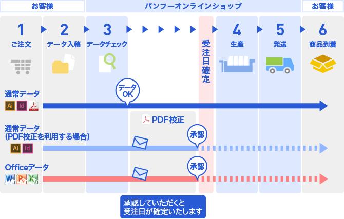 受注日確定 (5).png