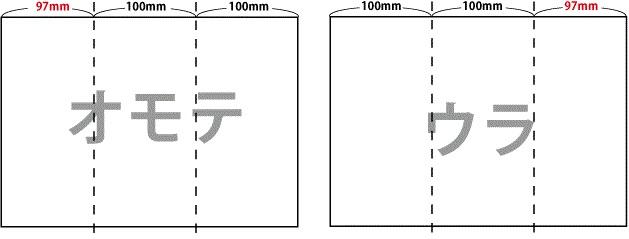 画像:表と裏は左右対称に