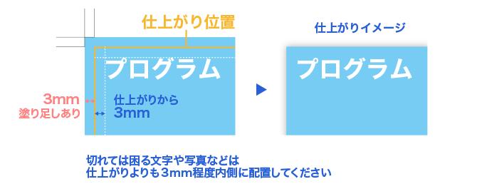 仕上がり位置内外3mmは、断裁を考慮した作りをしましょう