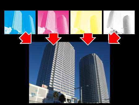 画像:4つの版の重ね刷りイメージ